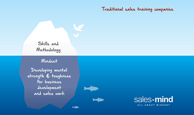 Sales Methodology Training